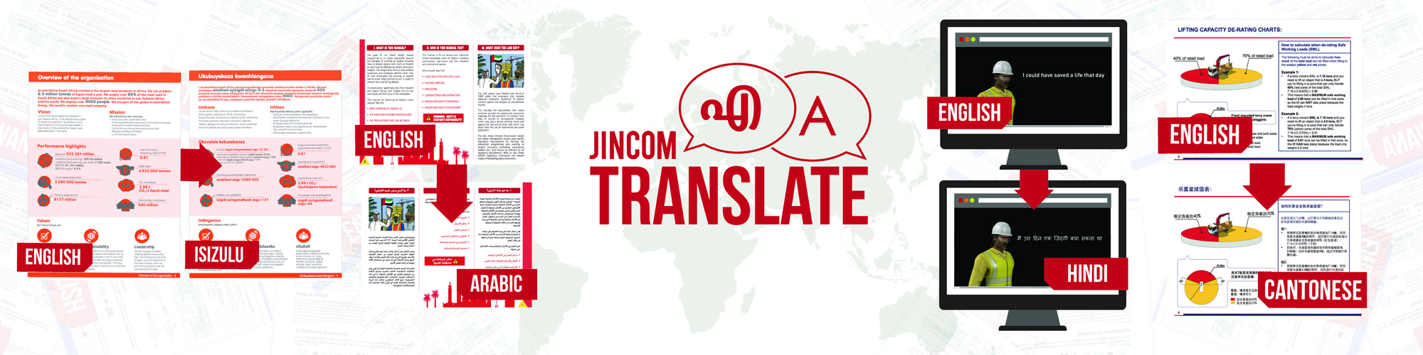 Jincom Translate